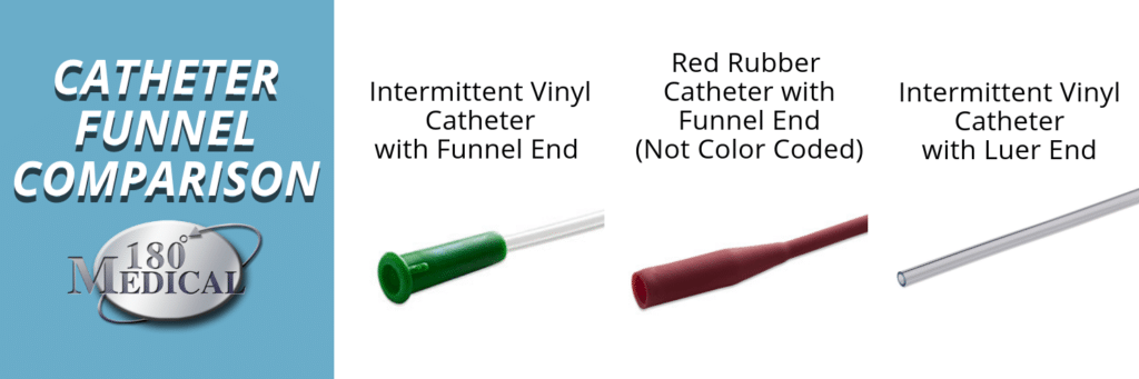 catheter drainage funnel end comparisons
