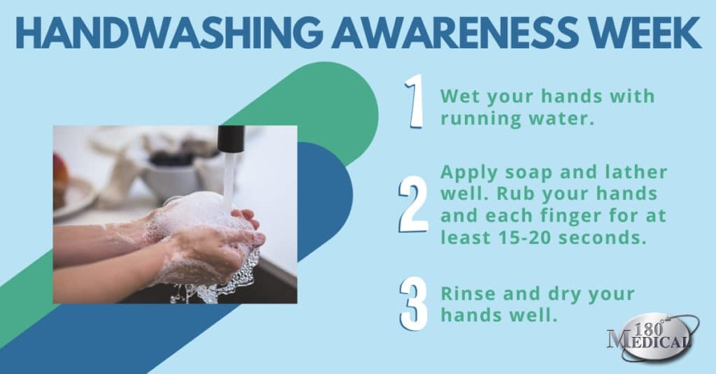 hand washing awareness week