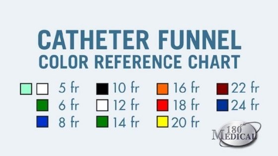 catheter funnel color french sizes