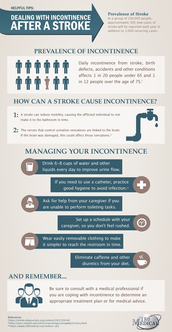 incontinence after a stroke