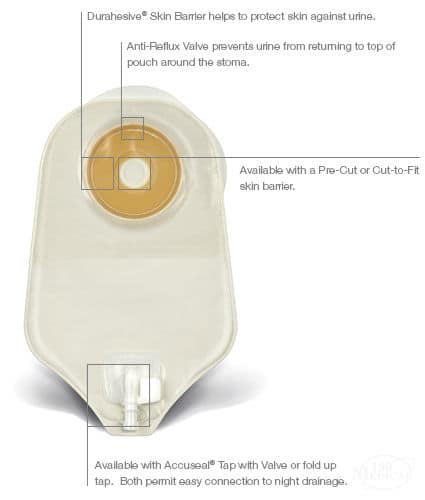 ConvaTec ActiveLife One-Piece Urostomy Pouch features