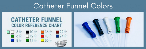 Catheter funnel colors