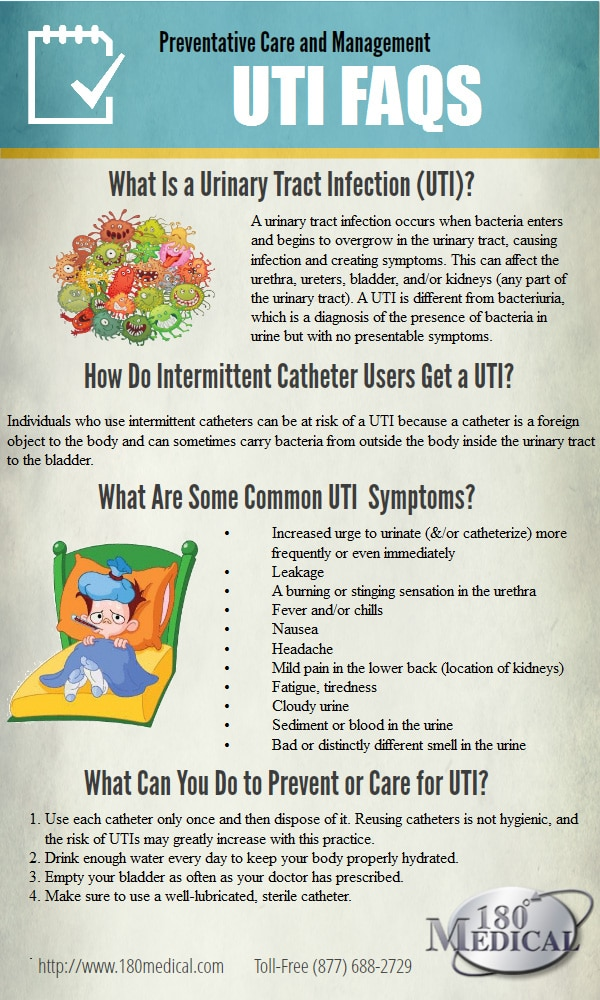 UTI Facts: Preventative Care and Management - 180 Medical