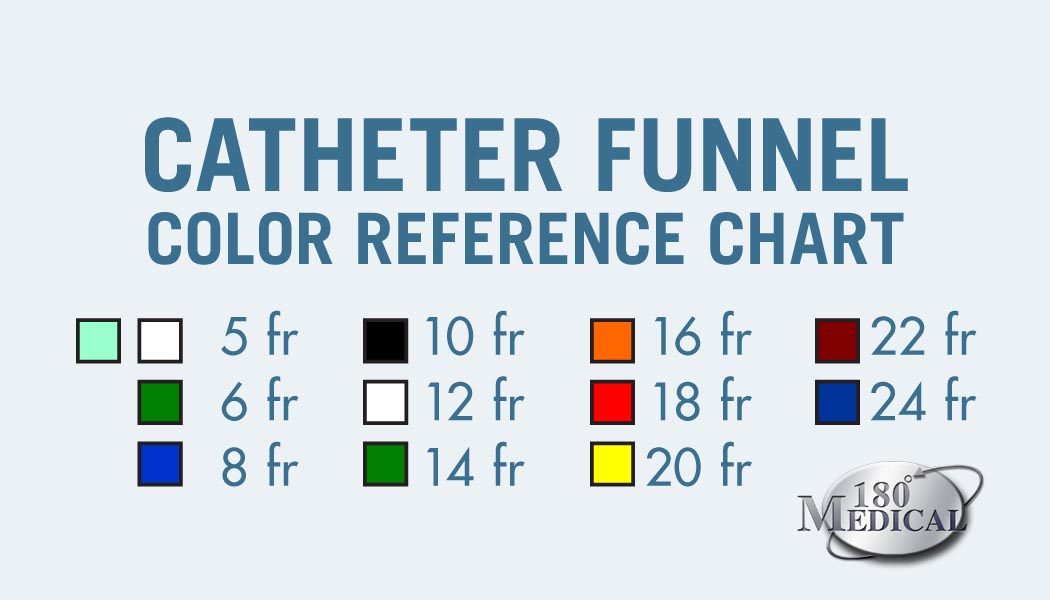 180 medical catheter funnel color reference chart french sizes
