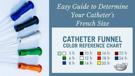 catheter funnel reference chart