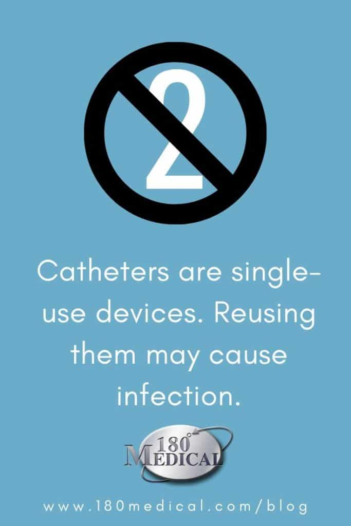 reusing catheters may cause infection