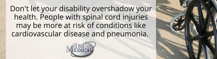 spinal cord injured health risk