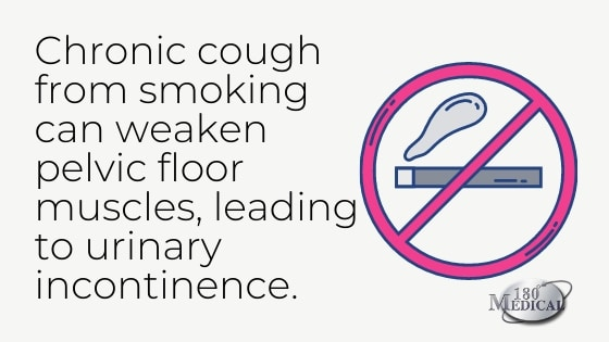 smoking and incontinence