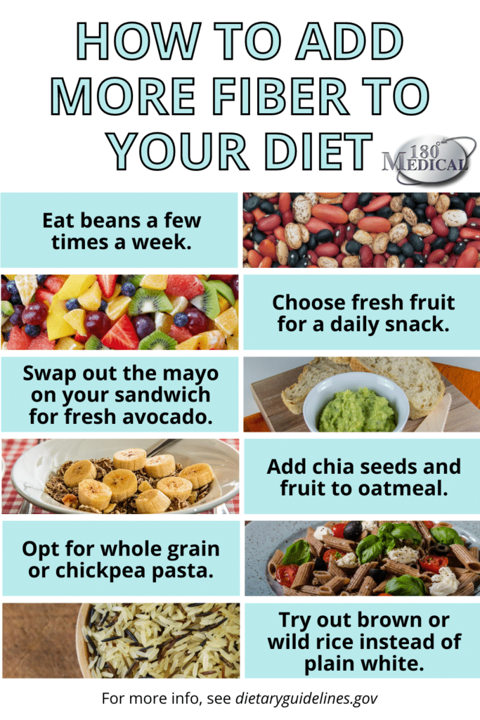 how to add more fiber to your diet
