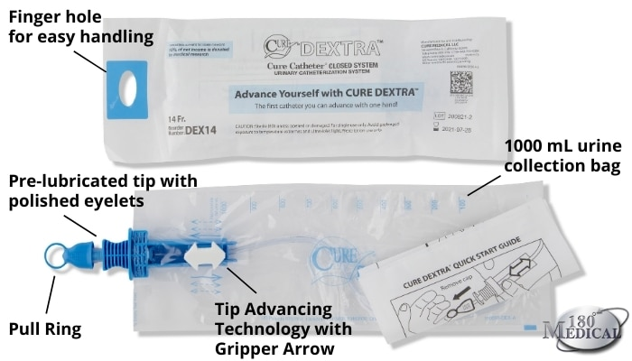 Cure Dextra Catheter Features