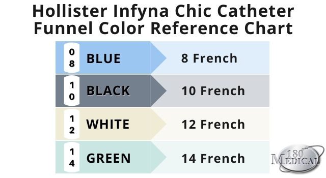 Hollister Infyna Chic French Size Color Chart