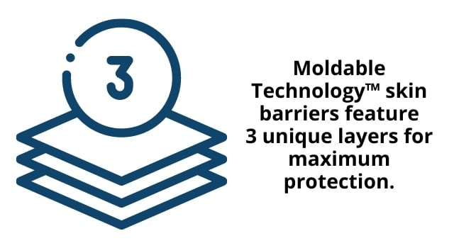 Moldable Technology™ skin barriers feature 3 layers for maximum protection